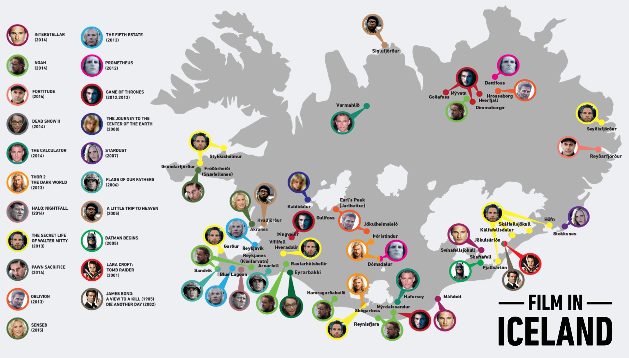 Movie locations in iceland guide to iceland for Site de location